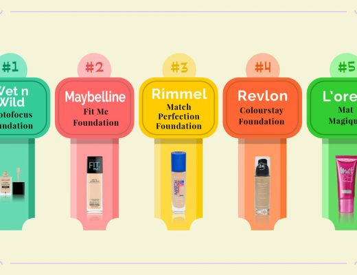 Top Drugstore Foundations Available in India